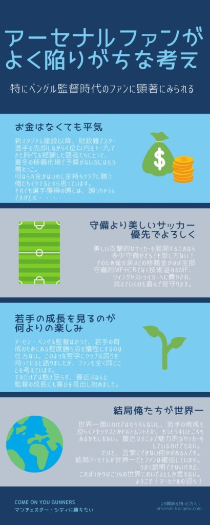 arsenal fan psychology infographic